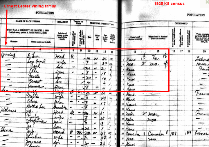 1925 Kansas census for the Ernest Lester Vining family.