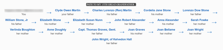 Geni - John Wright of Kelvedon Hall is related to Virginia Allain